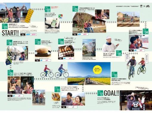 505【熊本・阿蘇】くまもっと 阿蘇グルメサイクリング「たべコギ」(現地集合・解散コース)