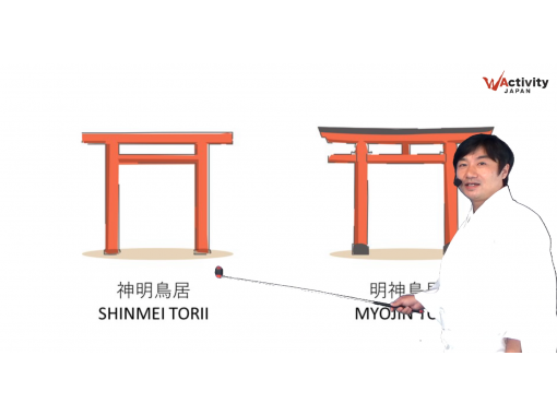 [ONLINE experience] Let's Go to virtual shrine! ~ A fun way to learn worship ~の紹介画像