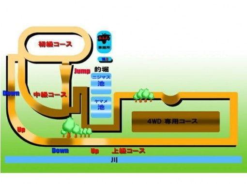 【北海道 恵庭】2人で乗ると楽しさ倍増!2人乗り4WDレンタルバギーコース(20分・30分)