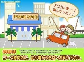 STEP.5【お店に戻る】
