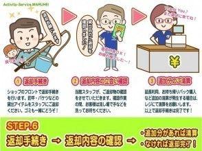 STEP.6【返却手続き → 追加分があればご精算 → お帰り】